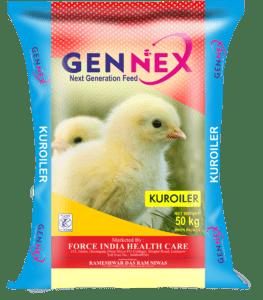 FIHC gennex